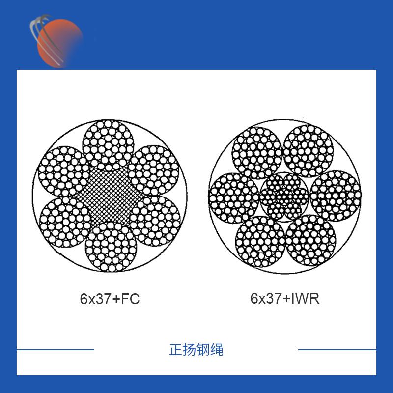 6x37+FC镀锌钢丝绳