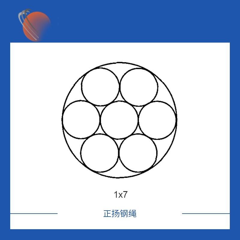 杭州1x7钢丝绳