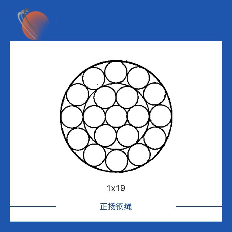 杭州1x19钢丝绳